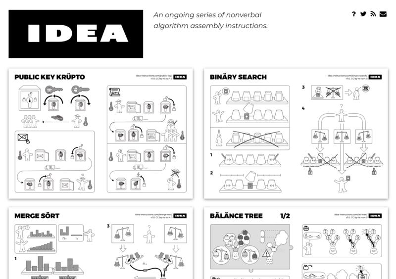 Idea Nonverbal Algorithm Assembly Instructions