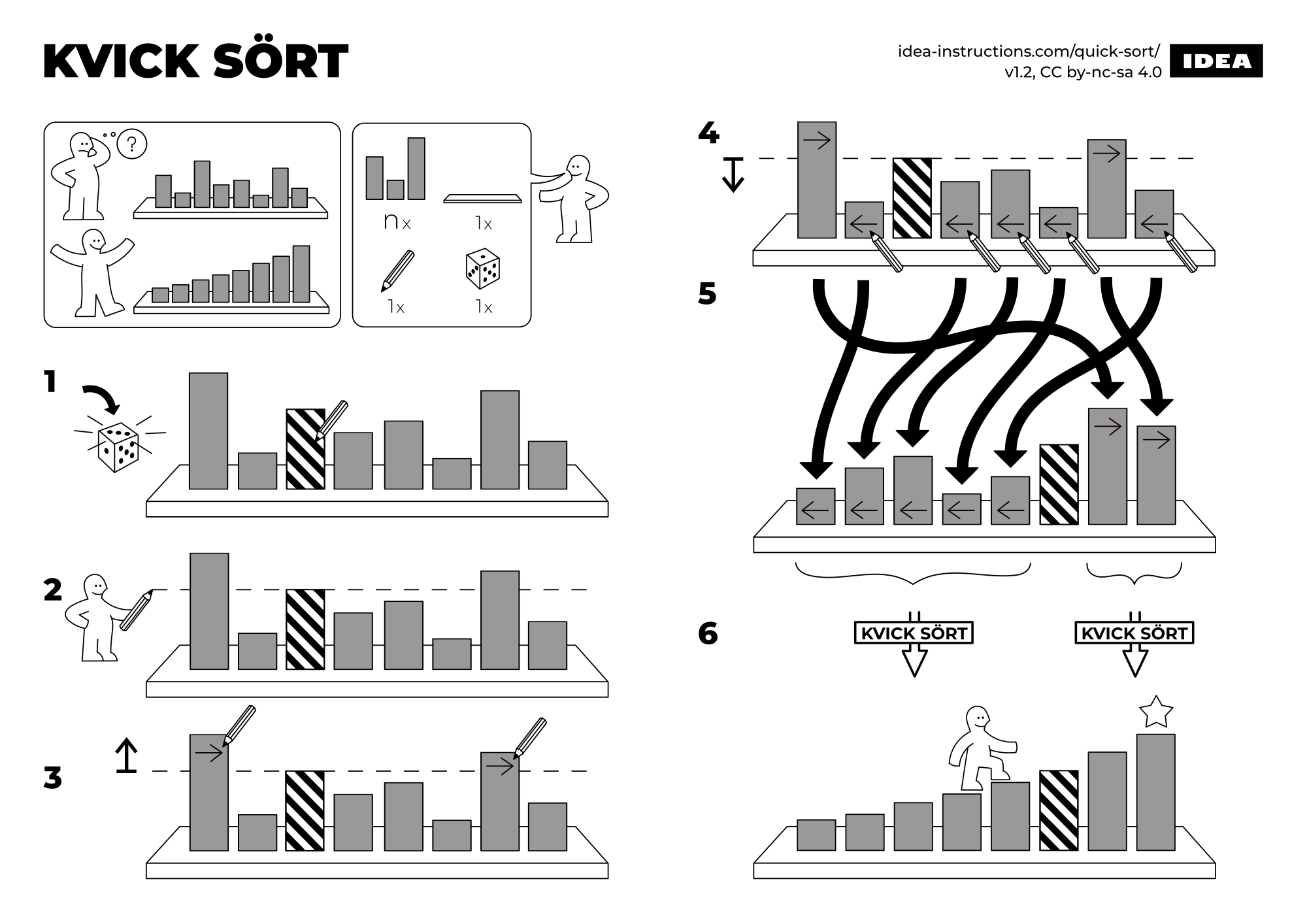 Ilration Quicksort Algorithm Ilrated In The Style Of Ikea Furniture Assembly Instructions